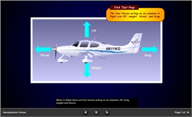 Private Pilot Test Prep